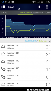 AccuWeather Platinum2