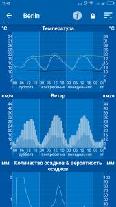 WeatherPro для андроид