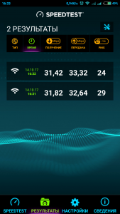Speedtest.net для Андроид