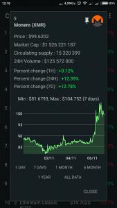 Crypto Market Cap для Андроид