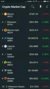Crypto Market Cap скачать