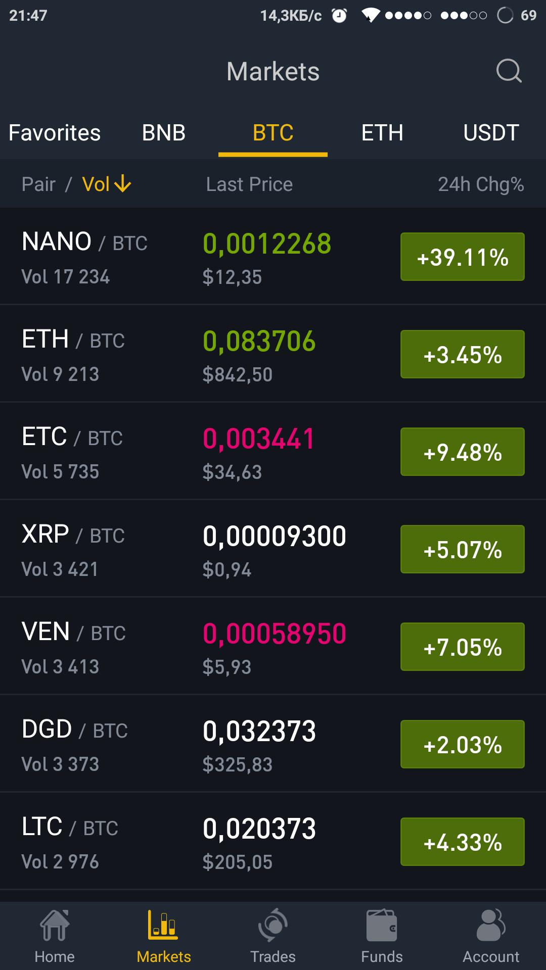 bitcoin trading binance