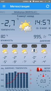 Weather Station скачать