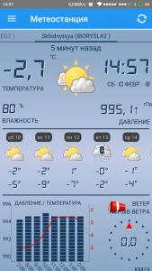 Weather Station скачать
